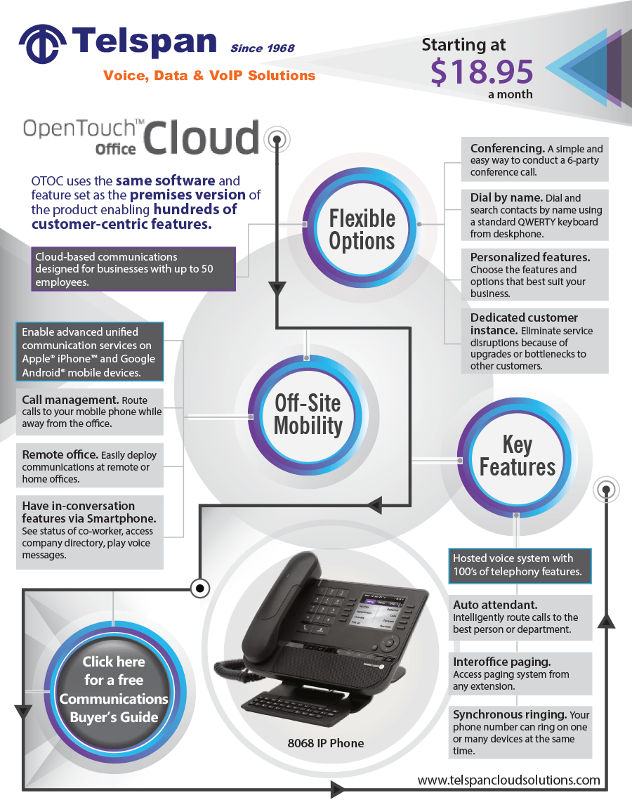 Open Touch Cloud Telephone