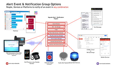 ICON SignalsAlert Event & Notification Group Option Chart