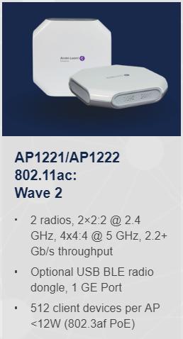 AP1221-AP1222 802.11ac Wave 2