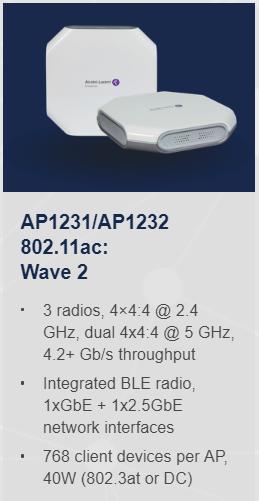 AP1231-AP1232 802.11ac Wave 2