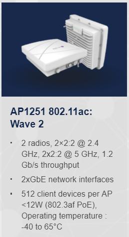 AP1251 802.11ac Wave 2