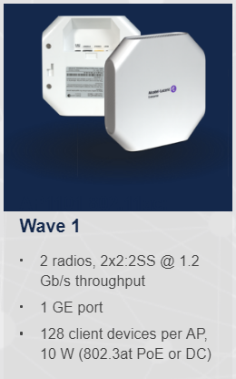 Wave 1 Access Point