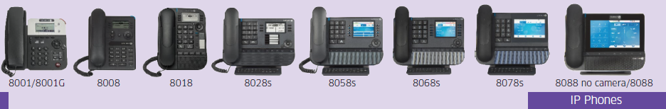 VoIP Phone Series